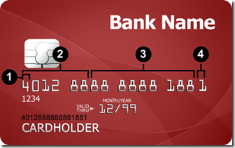 Sample Credit Card