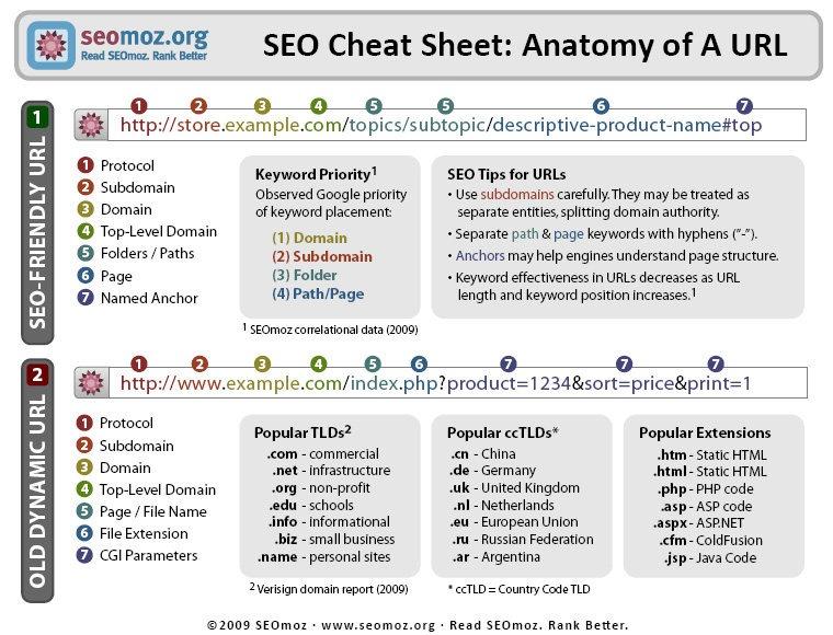 javascript print pdf from url