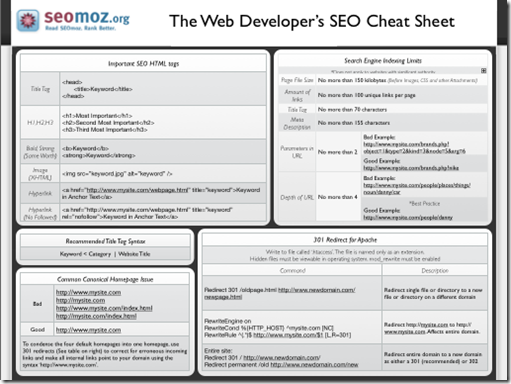 Cheat Sheet - Front